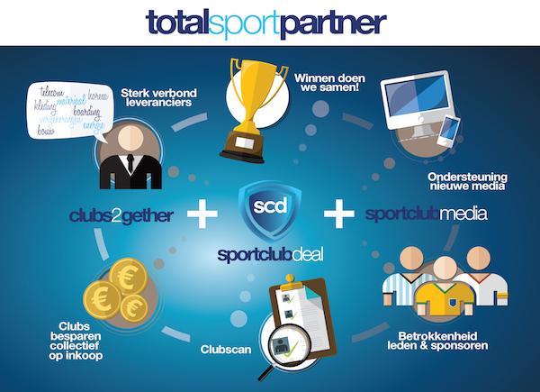 Sportclubdeal_Total_Sport_Partner